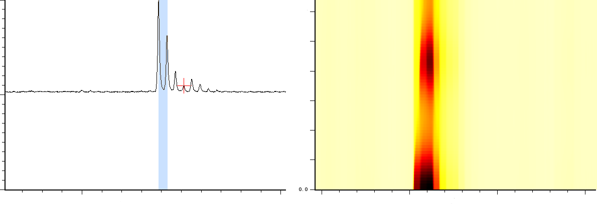 mass spectrometry machine cost